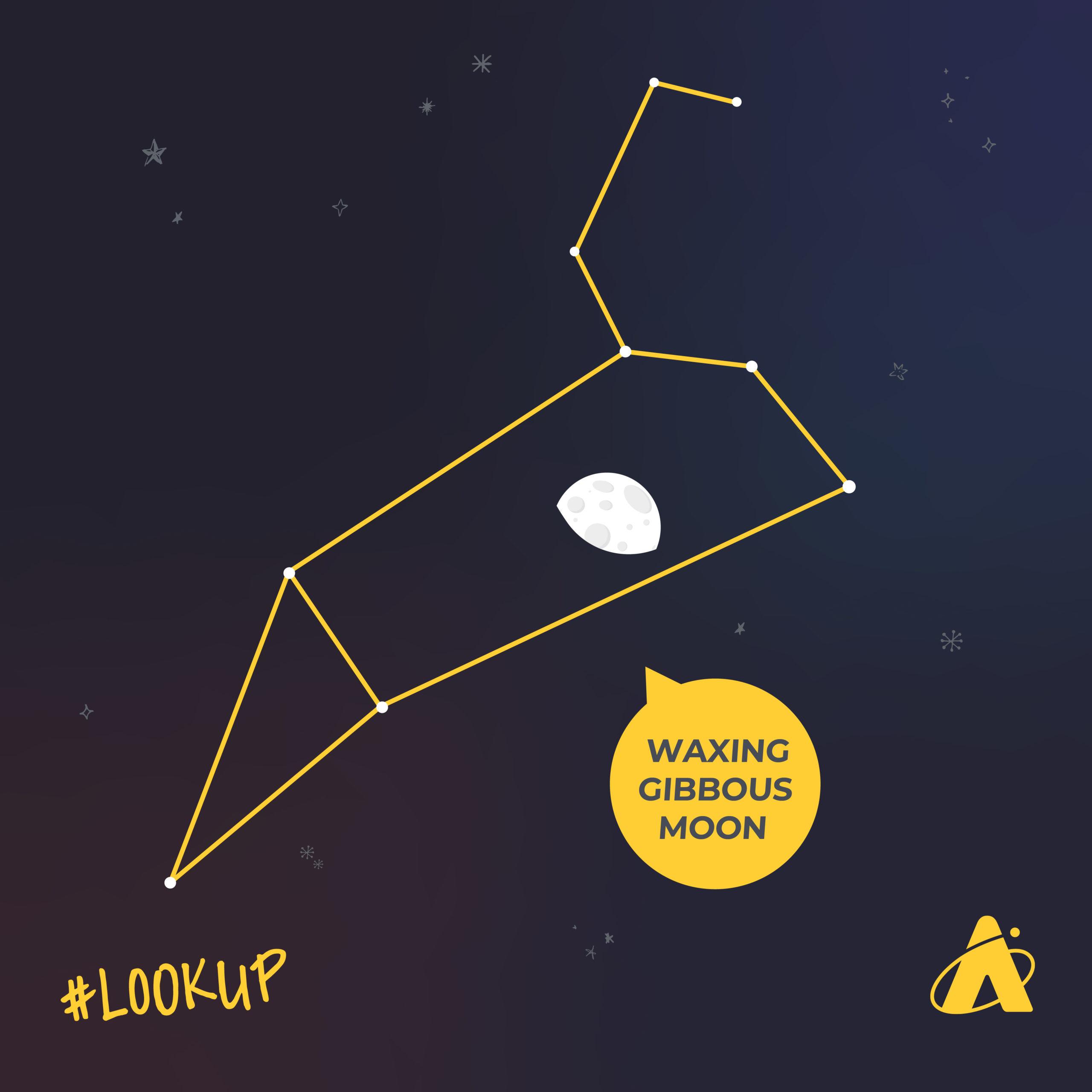 The Waxing Gibbous Moon.