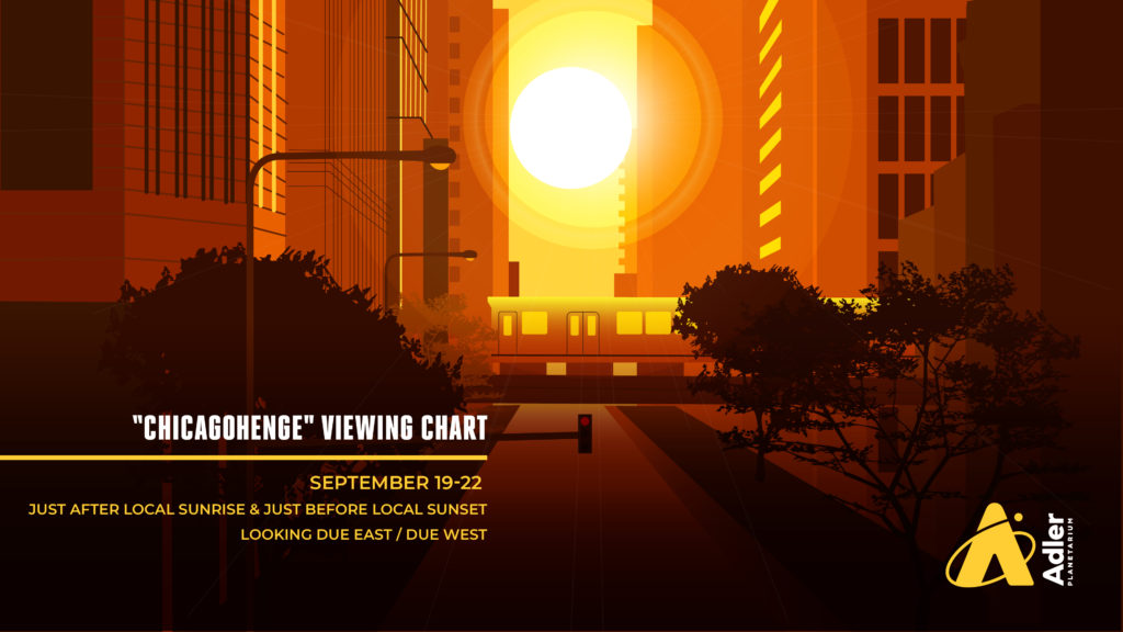 """This image shows how to view the local phenomenon """"Chicagohenge"""" in September 2020 from Chicago, Illinois. From September 19th to September 22nd, 2020, just after local sunrise and just before local sunset when you are looking due east or due west in downtown Chicago you can see the phenomenon occur. This """"Chicagohenge"""" viewing chart from the Adler Planetarium helps guide observers."""