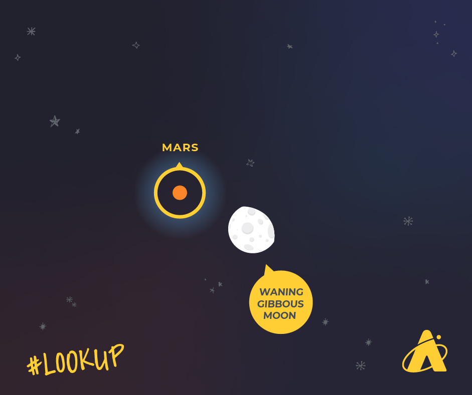This image shows where the planet Mars will be in the night sky in relation to a waning gibbous Moon on the night of September 5th, 2020 and morning of September 6th, 2020. Throughout all of September 2020 Mars will be one of the brightest objects in the sky.