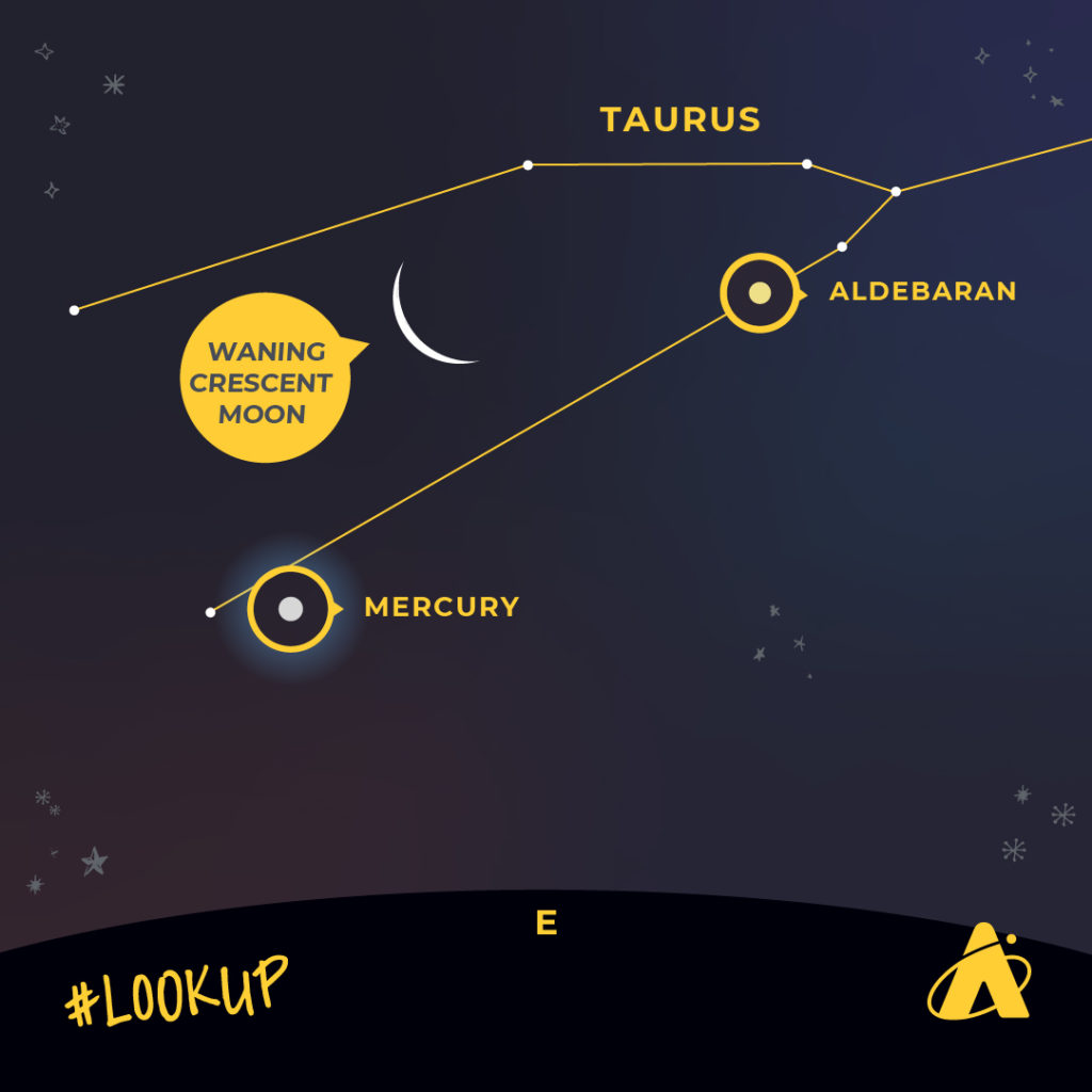 Adler Planetarium graphic showing the Moon near Mercury on the morning of July 7, 2021, just before sunrise, among the stars of Taurus the Bull.