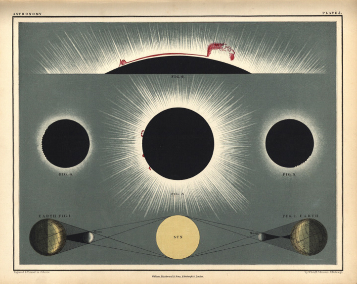 Eclipse of the Sun illustration from the Adler Planetarium's collections