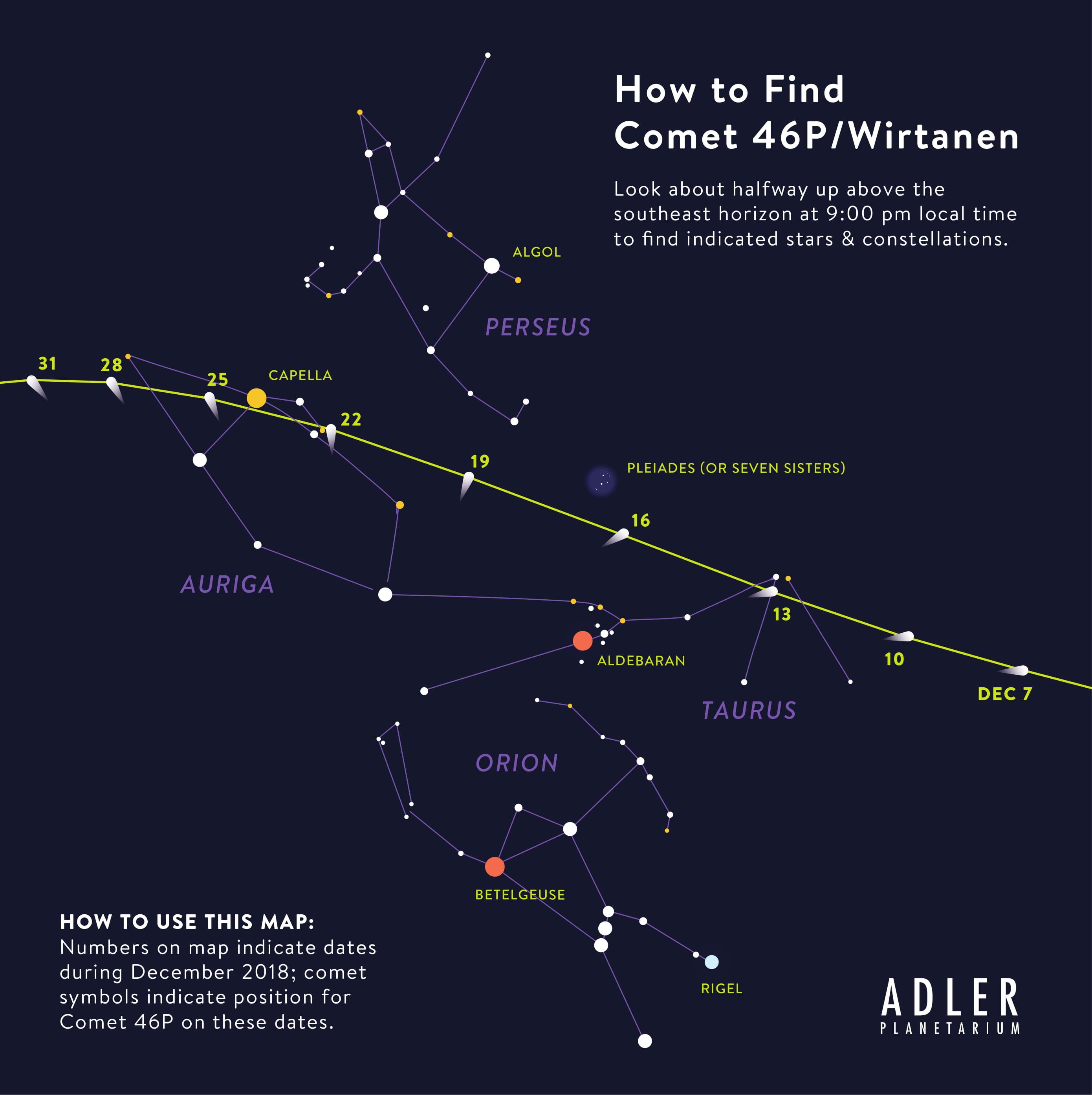 How to find Comet 46P/Wirtanen