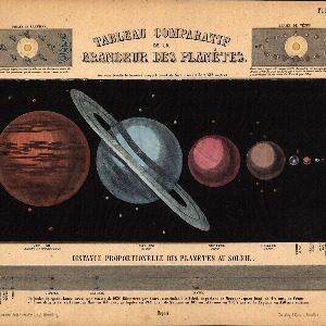 Astronomie populaire en tableaux transparents. Credit: Adler Planetarium