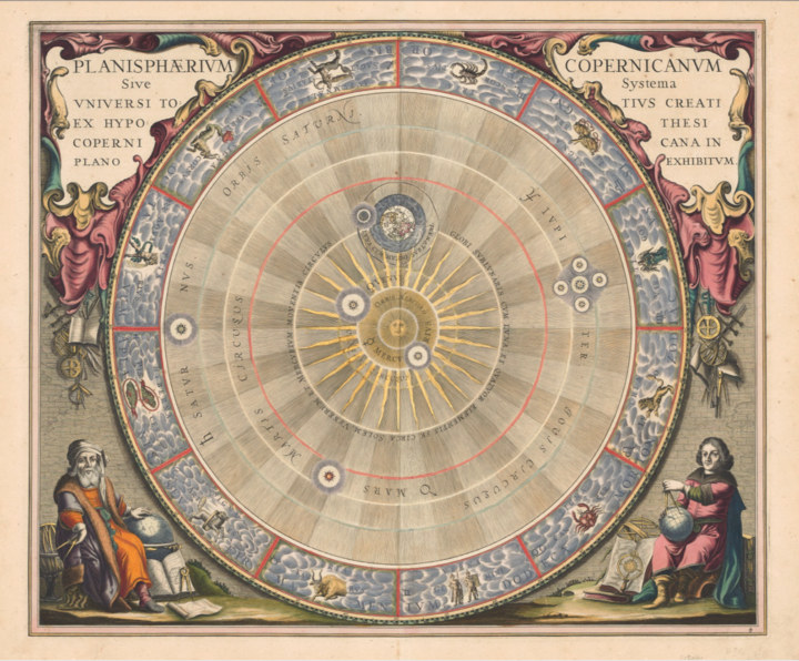 Plate from Andreas Cellarius, Harmonia Macrocosmica (Amsterdam, 1661), Adler Planetarium collections. Nicolaus Copernicus is portrayed in the lower right corner