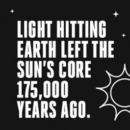 Light hitting Earth left the Sun's core 175,000 years ago.
