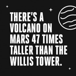 There's a volcano on Mars 47 times taller than the Willis Tower.